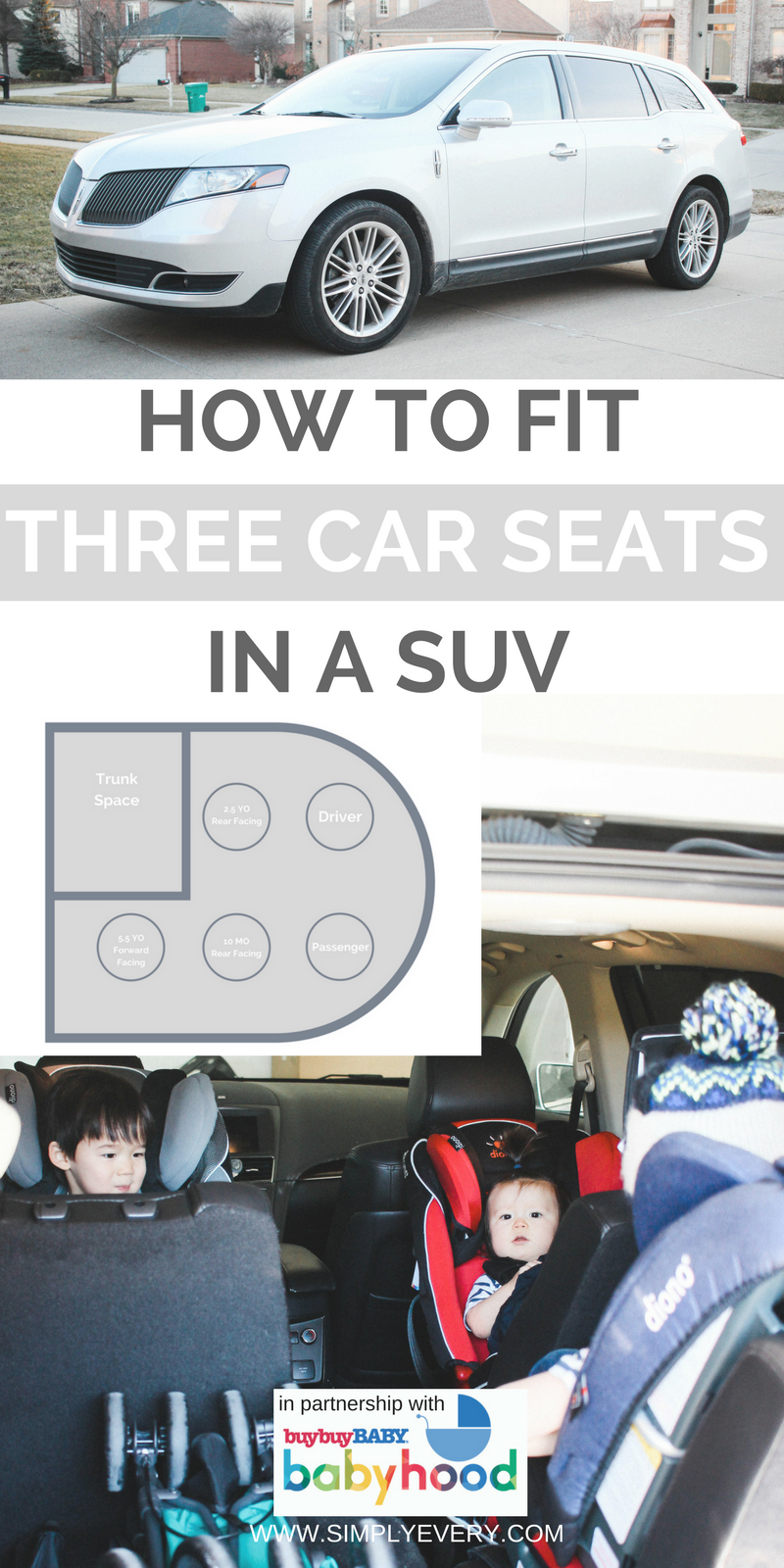How to Fit Three Car Seats in a SUV